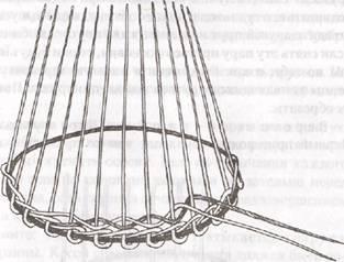 Плетение веревочкой в два прута