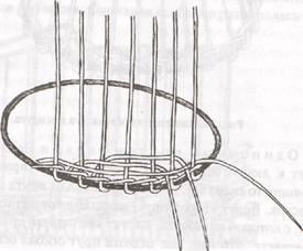 Плетение веревочкой в три прута