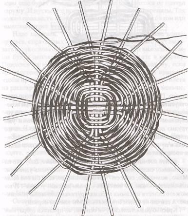 Второе разветвление тройчаток крестовины